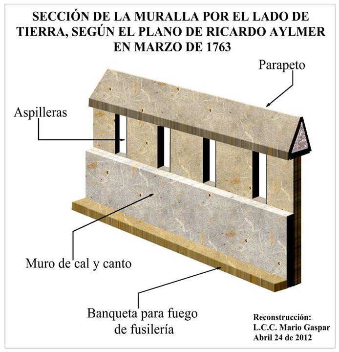 muralla_de_veracruz