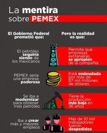 pemex_mentira